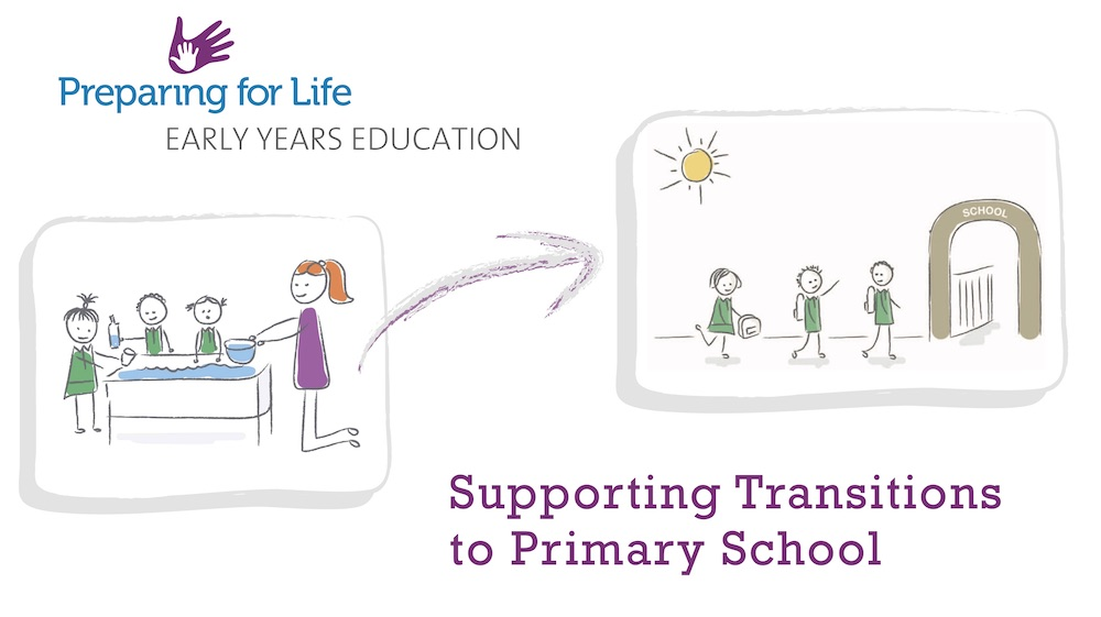 PFL Transitions Support from Early Years to Primary School 2020